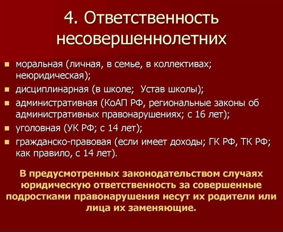 Несовершеннолетние россияне также имеют ряд обязанностей и ответственностей